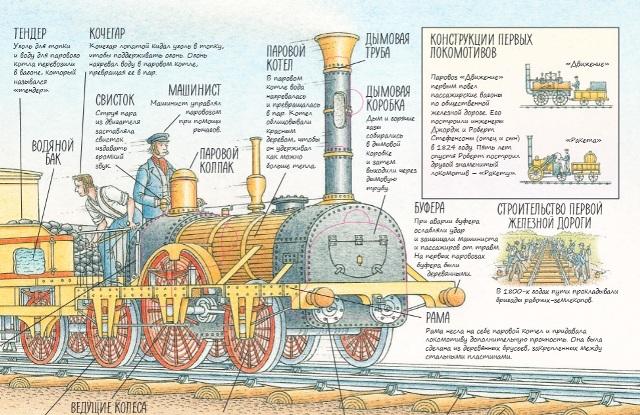 поезда иллюстр